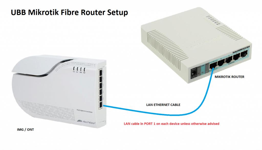 UBB fibre broadband rural Canterbury guide